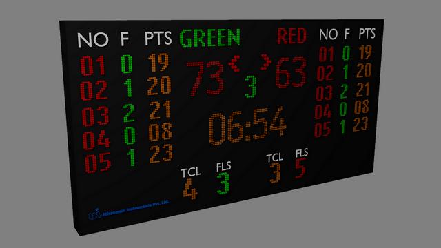 video scoreboard
