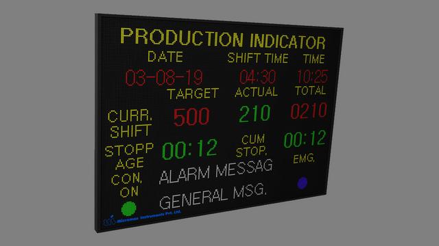 matrix scoreboard
